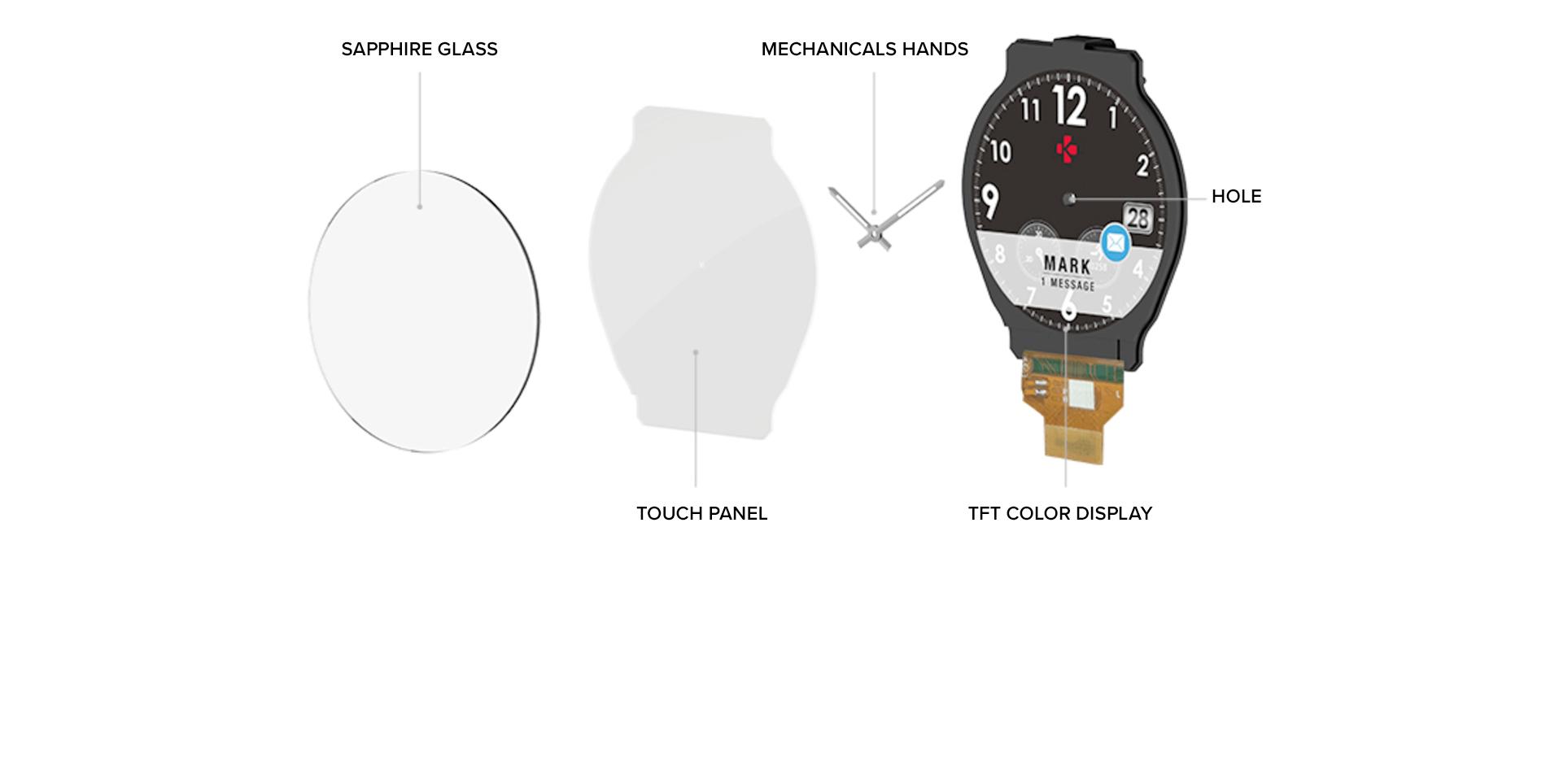 Technologie multicouche combinant écran tactile, aiguilles mécaniques, et verre saphir ultra-resistant